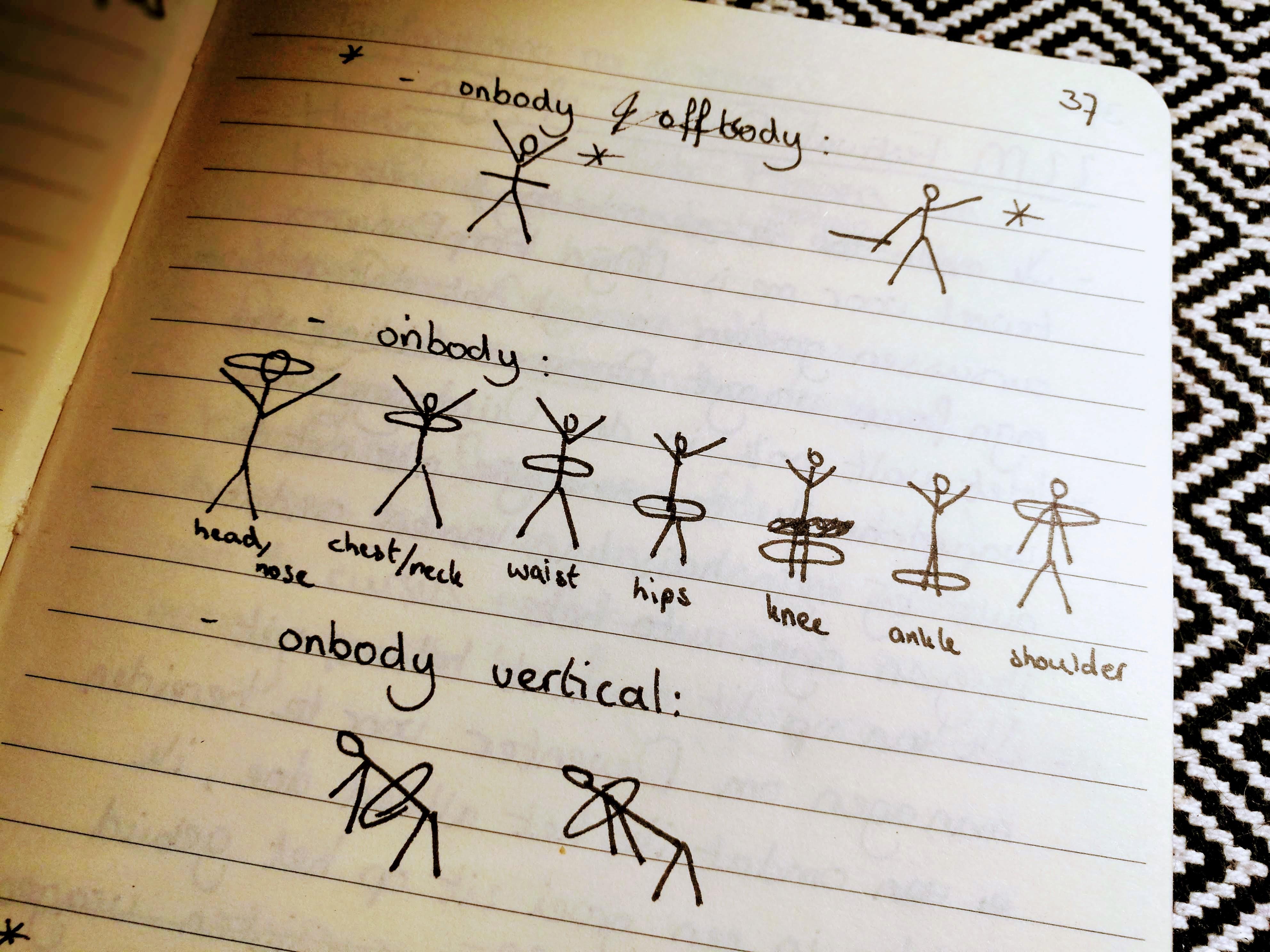 Hoe werkt hoopdance? Deel 2 van 4 uit de blogserie over hoopdance - De Hoepeljuf